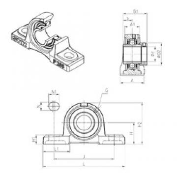 SNR EXP308 bearing units